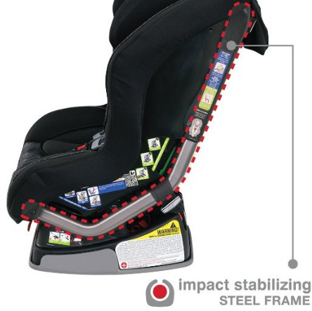 Britax Roundabout G4.1 Convertible Car Seat